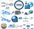 Top 10 Best VPN Services Review