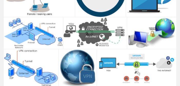 Setup vpn unifi security gateway